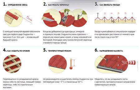Самые популярные кровельные материалы – ондулин и битумная черепица