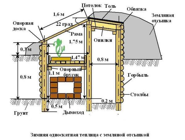 ekotec.com.ua